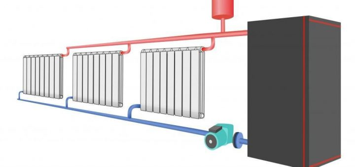 Принцип работы системы отопления